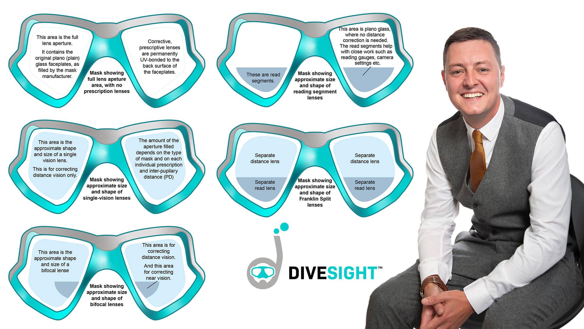 divesight 6